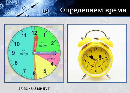 tablica-vremya-chasy (1)